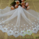 lace Refined white width 7cm one yard = 91cm refined white width 14cm one yard = 91cm embryo color width 7cm one yard price embryo color width 14cm one yard price nineteen thousand eight hundred and forty-seven