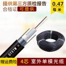 Other optical fiber equipment