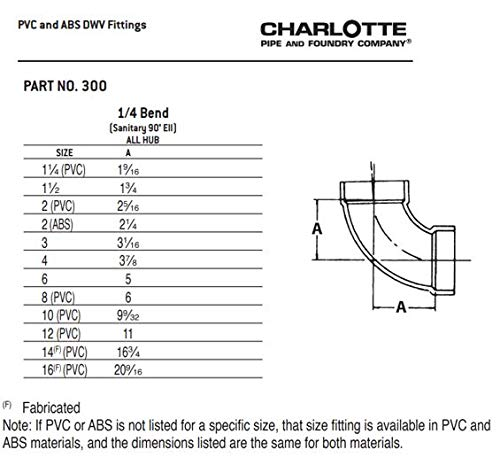 """Charlotte Pipe 4"""" Schedule 40 PVC 1/4"""" Bend Pipe Fitting - (Hub x Hub) DWV (Drain, Waste and Vent) Durable, Easy to Install, and High Tensile for Home or Industrial Use (120 Unit Pallet)"""