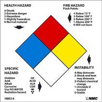 NMC HMS14ALV Health Hazard - FIRE Hazard - Specific Hazard – Instability Label - [Roll of 250] 4 in. Square Pressure Sensitive Vinyl Right to Know Label