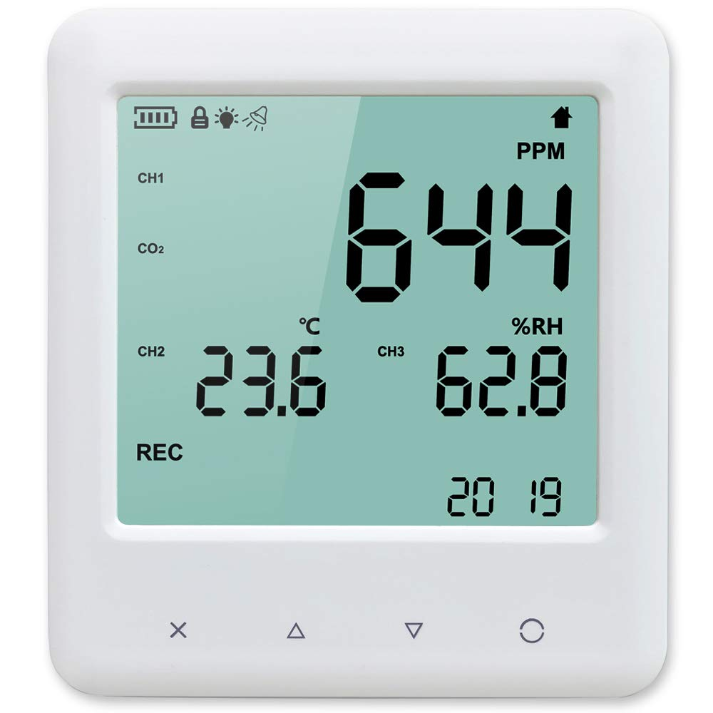 GZAIR Model 3 Indoor CO2 Meter, Temperature and Relative Humidity, Tabletop & Wall Mountable Carbon Dioxide Detector, Air Quality Monitor, NDIR Sensor, Data Logger, Time & Date, 0~9999ppm Range