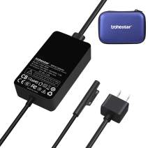 Trohestar Surface Pro 4 Charger 44W 15V 2.58A Power Adapter Laptop Charger Compatible with Microsoft Surface Pro 3 Pro 4 Pro 5 Pro 2017 Pro 6 Surface Laptop Surface Book Include Travel Case (Blue)
