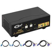 CKL HDMI KVM Switch 2 Port Dual Monitor Extended Display, USB KVM Switch HDMI 2 in 2 Out with Audio Microphone Output and USB 2.0 Hub, PC Monitor Keyboard Mouse Switcher 4K@30MHz CKL-922HUA