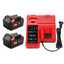 Energup Replacement 2Pack 18V 5.0Ah for Milwaukee M18 Battery 18Volt XC M18 48-11-1815 48-11-1820 48-11-1850 Batteries + 48-59-1812 M12/M18 Milwaukee Battery Charger kit 48-11-2420