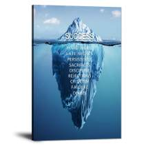 """Yatsen Bridge Success Iceberg Inspirational Posters Motivational Canvas Wall Art Inspiring Quotes Painting Modern Inspiration Posters Prints Artwork for Office Classroom Framed Stretched (24""""Wx36""""H)"""