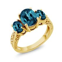 Gem Stone King 2.80 Ct Oval London Blue Topaz 18K Yellow Gold Plated Silver Ring (Available 5,6,7,8,9)