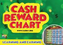 Cadily Cash Reward Chart | Magnetic Chore Chart for Kids | It's A Chore Chart Kids Love to Use for Money Games | Rewards Good Behavior & Responsibility