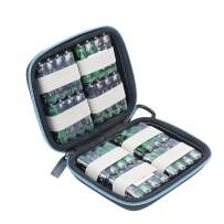 IKSNAIL Battery Organizer Storage Box, Fireproof Waterproof Explosionproof Safe Carrying Case Bag Hard Holder, Holds 32 Batteries AA AAA (Not Includes Batteries)