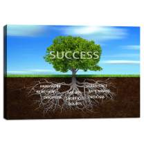"""Yetaryy Inspirational Success Posters Tree Roots Canvas Print Wall Art Office Decor Artwork Inspiration Pictures Motivation Entrepreneur Quotes Decoration for Classroom School Office - 24"""" Hx36 W"""