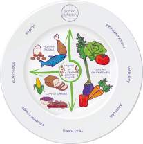 """Diet Plates for Portion Control 10"""" For Weight Loss, Diabetes And Healthier Diets - Clear Instructions - Simple Tool for Adults And Children with Protein, Carbohydrate and Vegetable Sectioned Dishes"""