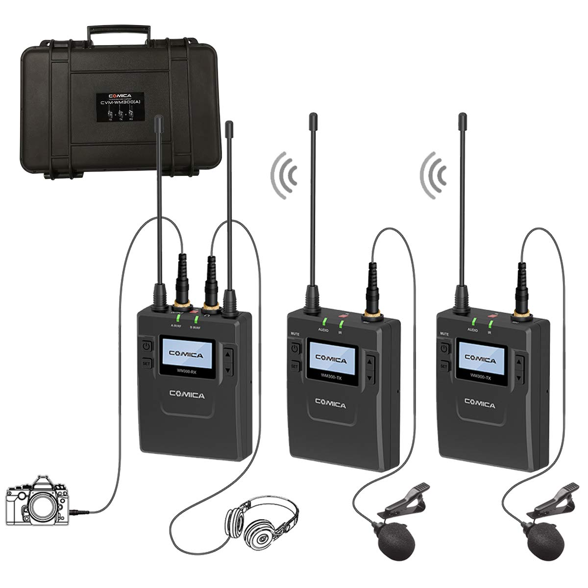 Comica CVM-WM300(A) Wireless Lavalier Microphone System for DSLR Camera, 96-Channel Zinc Alloy UHF Rechargeable Lav for Camcorder (2 Transmitters+1 Receiver)