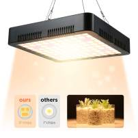 Newest LED Plant Grow Light 1000W Full Spectrum 3500k Sunlike Plant Light Dual-Chip with ON/Off Switch for Indoor Plants for Seedling, Succulents, Growing, Blooming and Fruiting(100pcs 10W LED)