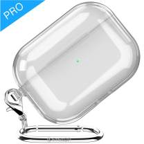 EYEKOP AirPods Pro Case, 2019 Latest Air Pods Pro Crystal Clear Soft TPU Protective Cover, Compatible with AirPods 3 2019 (Transparent)