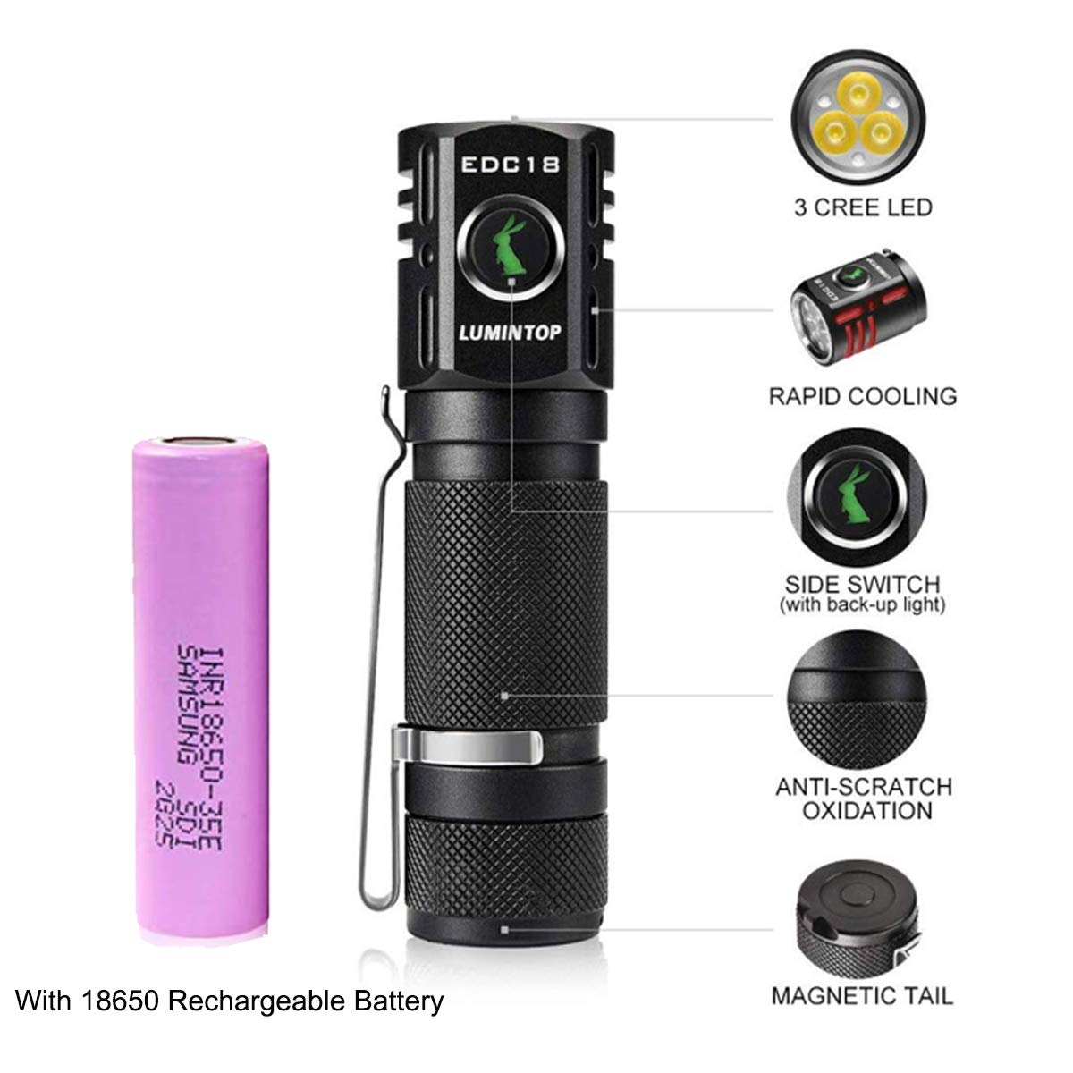 Emergency Outdoor 1Pack Led Tactical Flashlight,Super Bright Flashlights High Lumens Handheld Torch with 2x Rechargeable 18650 Battery for Camping Everyday Portable Flashlights