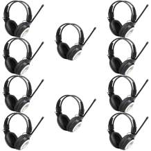 Retekess TR101 Headphones Radio FM Testing Headphones for Classroom Testing Mental Hospital and Tour Guide Wireless Receiver (10 Pack,Black)