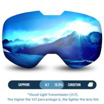 VELLAA Ski Goggles PRO Replacement Lens Frameless Interchangeable Snow Snowboard Goggles Lens(Only Lens)