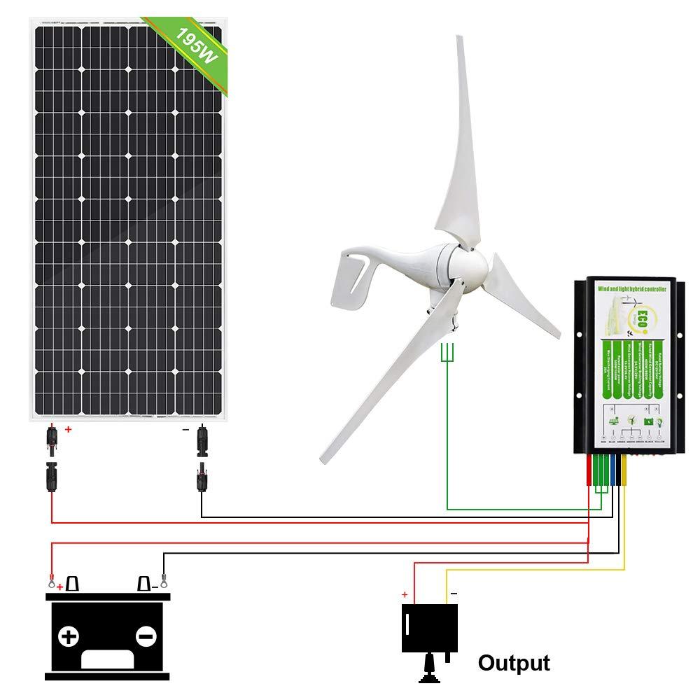 ECO-WORTHY 400W Wind Turbine Generator + 195W Monocrystalline Solar Panel for Off Grid 12 Volt Battery Charging