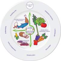 """SPANISH Portion Control Plate 10"""" For Weight Loss, Translated For Diabetes And Healthier Diets. Educational, Visual Tool For Adults & Children With Protein, Carbohydrate & Vegetable Sections"""