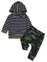 Toddler Infant Baby Boy Clothes Camouflage Print Long Sleeve Stripe Hoodie Tops Sweatsuit Pants 2 Pcs Outfit Set