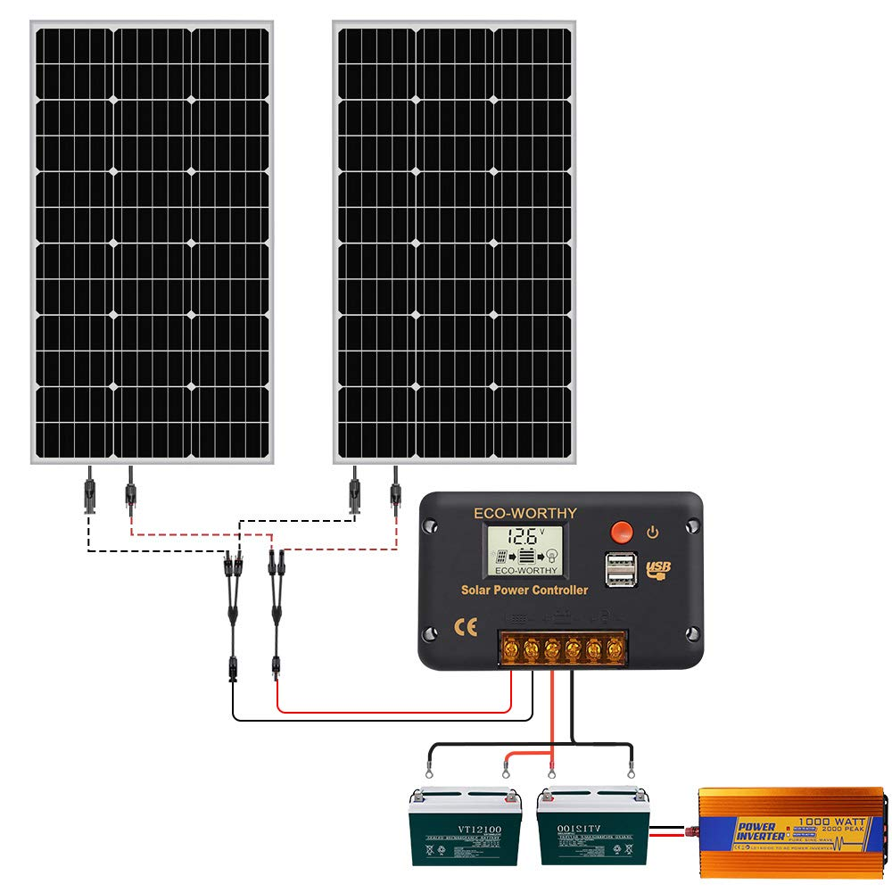 Eco Worthy 200w 0 8kwh Day 12v Off Grid Complete Solar Power System Kit With Battery Inverter 2x100w Solar Panel 20a Lcd Charge Controller 2x100ah 12v Lead Acid Battery 1000w 12v 110v Inverter