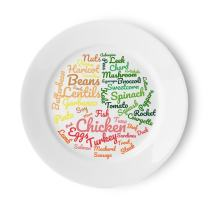 Low Carb Healthy Eating Plate | Beautifully Designed Easy Sections to Follow a Low Carbohydrate/High Protein Diet | 10 inch Meal Plate for Food Ideas & Portion Control for Sustainable Weight Loss