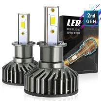 Syneticusa H3 Fog Lights LED Headlight Bulbs, 27W 6000K Extremely Bright CSP Chips Conversion Kit, Halogen Replacement, Quick Installation