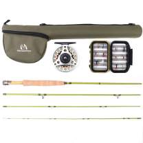 M MAXIMUMCATCH Maxcatch Ultra-lite Fly Rod for Streams Panfish/Trout Fishing 1/2/3 Weight