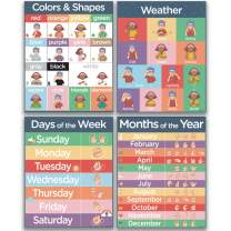 4 ASL Sign Language Posters - Months of the Year, Days of the Week, Color Chart and Weather