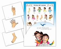 Tarjetas de vocabulario -Partes del Cuerpo - Body Parts Flashcards in Spanish for Toddlers 2-4, Kids, Children and Adults