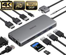USB C MacBook Pro Docking Station Dual Monitor,12 in 1 USB C Hub to Dual HDMI 4K 60Hz VGA Ethernet AUX 4USB MicroSD/TF Card Reader 100W PD Charging MacBook Pro Air Dongle (Support Triple Display)