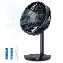 SmartDevil Small Desk Fan, Rechargeable Battery Operated Fan with 4 Speed Levels, Portable Personal Desktop Table Fan, Quiet Operation, Adjustable Tilt, for Home Office Bedroom or Outdoor Use (Black)