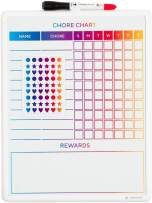 U Brands Contempo Magnetic Dry Erase Chore Chart, 11 x 14 Inches, White Frame, Magnets and Marker Included (3603U00-04)