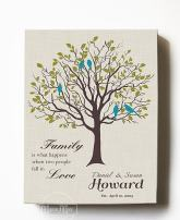 MuralMax Personalized Inspirational Canvas Tree Art Verse - Family is What Happens When Two People Fall in Love - Wall Decor Gifts for Milestones Occasions - Color - Ivory - Size - 8x10