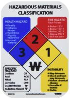 "NMC HMC3R Hazardous Materials Classification Sign, 2-1/2"" Length x 3-1/2"" Height, Rigid Plastic, Black/Blue/Red/Yellow on White"