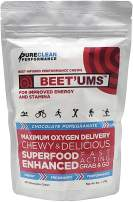 BEET'UMS - Great-Tasting Performance Chews - Get Your Beets on The go - Superfood - Nitric Oxide Supplement - Supports Stamina, Energy & Performance, Replace or Combine with Beet Root Powder