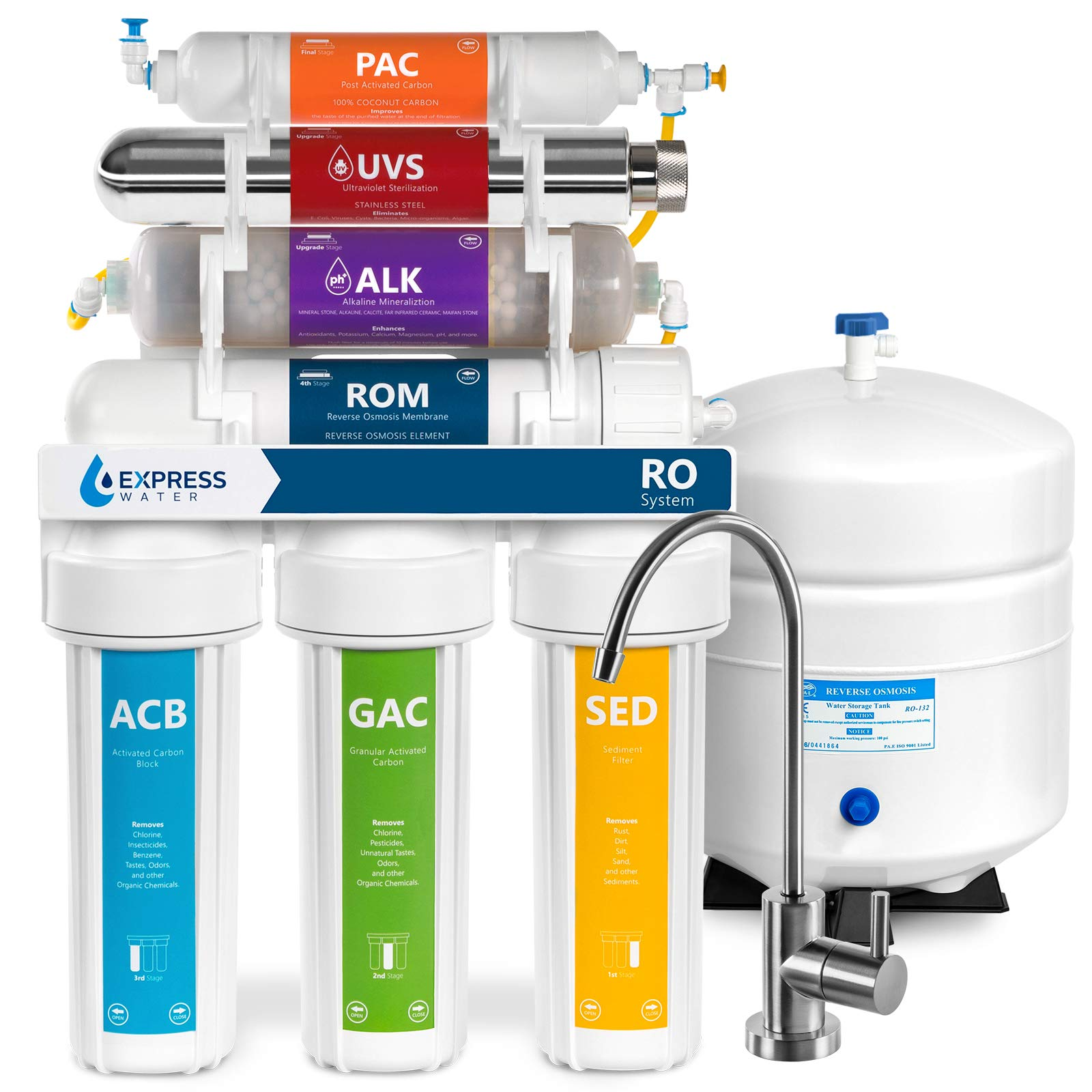 Express Water UV Reverse Osmosis Water Filtration System – 11 Stage UV Water Filter with Faucet and Tank – Under Sink Water Filter – with Alkaline Filter for Added Essential Minerals – 100 GDP
