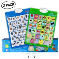 MEckily Electronic Interactive Alphabet Poster, Talking Animal & Fruit Educational Posters for Preschoolers & Toddlers, Ideal Interactive Learning Toy Gift for Kids,2 Pack