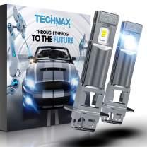 TECHMAX H3 LED Fog Light Bulb,6000K CSP Chip 2800LM 60W DRL 320°Beam Angle Xenon White Light Kit of 2