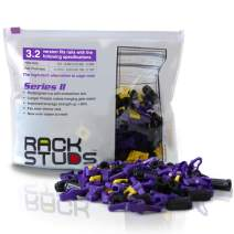 """Rackstuds P100 Rack Mount Solution Series II – No More Cage Nuts! The Easiest and Safest Server Rack Solution in 19"""" Racks with Square Punched Vertical Rails 