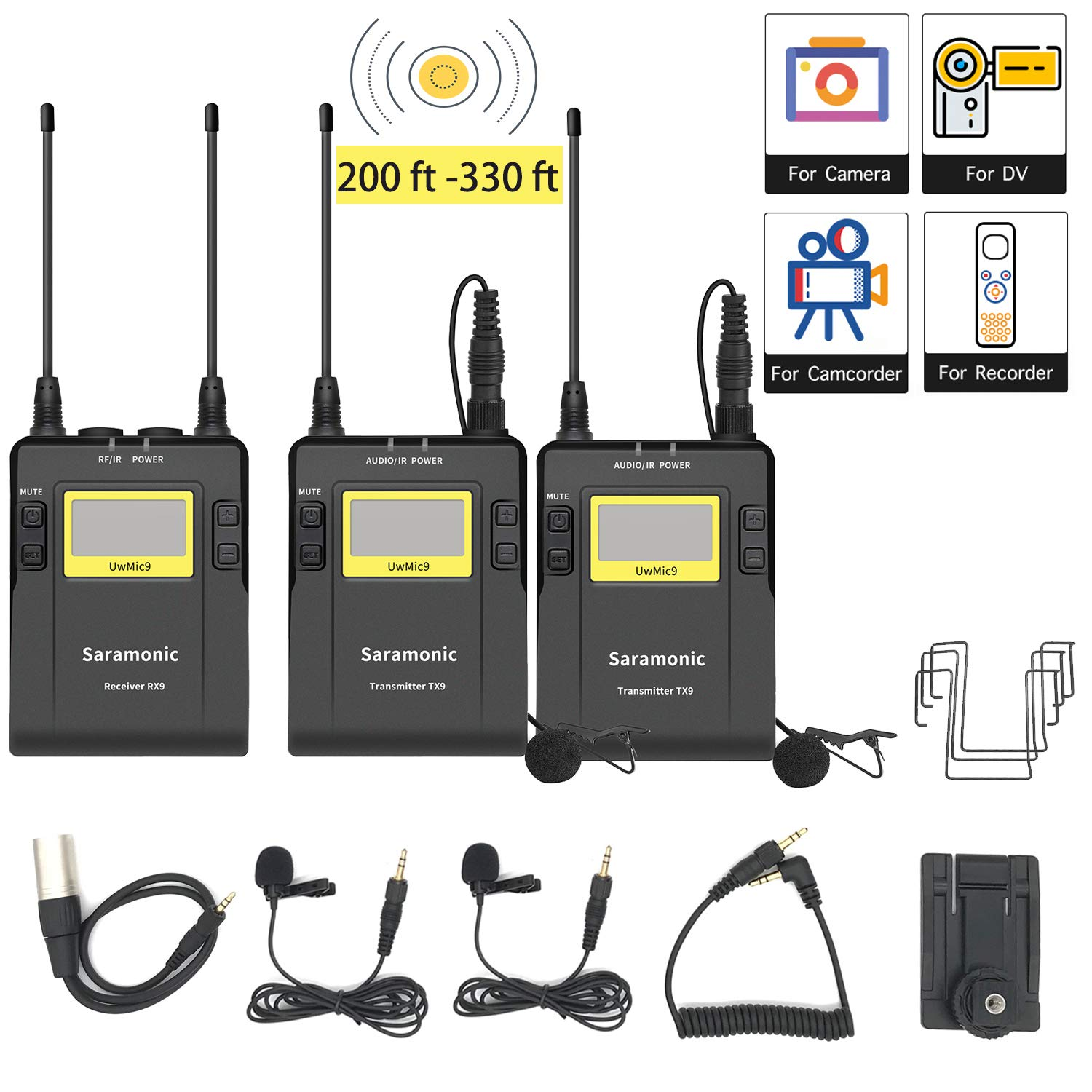 Lavalier Wireless Camera Microphone System for New Gathering Interview Vlog, Saramonic 96-Channel UHF Lapel Mic for Interview Podcast DSLR & Camcorder Video Sony RX0 YouTube Facebook Livestream