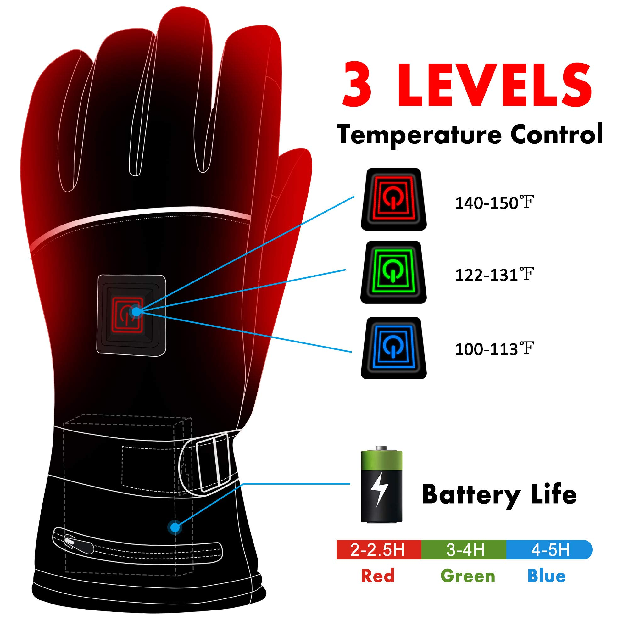 Electric Heated Gloves with Rechargeable Battery 3 Levels Temperature Control Thermal Gloves Hand Warmer Touchscreen Gloves for Skiing Fishing Hiking
