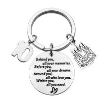 BEKECH Birthday Keychain Gifts for Him/Her,10th 12th 13th 14th 15th 16th 18th 30th 40th 50th Birthday Cake Birthday Key Ring Gift, Behind You All Memories Before You All Your Dream