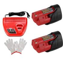 2Packs 3000mAh 12Volt Replacement for Milwaukee M12 Battery XC Lithium 48-11-2401 48-11-2402+ Charger Compatible with Milwaukee M12 Battery Charger