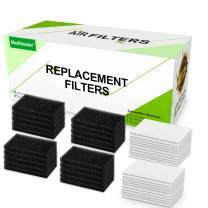 40 Packs CPAP Filters for Philips Respironics - Foam Filter and Ultra Fine Filters Supplies for Respironics M Series, PR System One and SleepEasy Series Machines - Medihealer Premium Disposable Filter