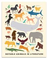 Curious Charts Commission Animal Character in Literature Wall Art Poster, Popular Classroom Decorations, Unique Gift for Kids Who Love Animals and Books, Great Children's Room Décor (16x20 inch)
