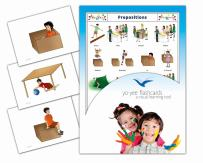 Yo-Yee Flashcards - Prepositions of Places Picture Cards - English Vocabulary Picture Cards for Toddlers, Kids, Children and Adults