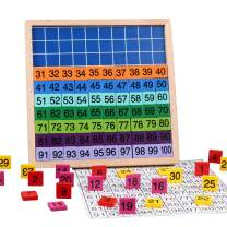 FUNCUBE Wooden Hundred Math Board, Digital Board, 1-100 Number Kindergarten Toys, Montessori Math Toys for 2 3 4 Year Toddler, 8.3X8.3X0.5 inches