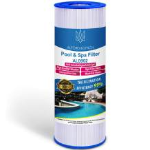 Alford & Lynch Replacement Hot Tub,Pool Spa Filter, for Unicel C-4326, Spa Filter FC2375, Pleatco PRB25-IN, Pentair R173434, Waterway 817-5000, Dynamic RDC-25, 5 x 13