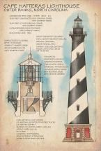 Outer Banks, North Carolina - Cape Hatteras Lighthouse Technical (36x54 Giclee Gallery Print, Wall Decor Travel Poster)