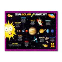 UNCLEWU Solar System Poster for Kids Wall -Learning for Classroom Home - Durable Wall Chart of Space and Planets for Kids -Lamianted -18 x 24 Inch